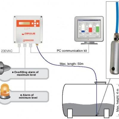 Degalų lygio matavimo įranga talpykloms